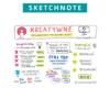 WEBINAR ETTA Kreatywne rozwiazywanie problemow online sketchnote